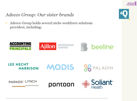 Adecco Brands